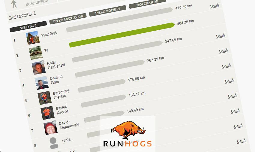 runhogs-310